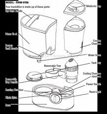 Relion rwm975n parts humidifiers humidifier to furnace wiring diagram humidifier parts diagram 7