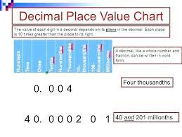Eureka Place Value Chart Numbers Place Value Chart Kookenzo Com