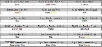 2014 ford fiesta radio wiring diagram ford focus 2006 wiring diagram generous ford focus radio wiring diagram gallery electrical