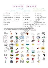 It was devised by the international phonetic association in the late 19th. English Sounds Phonetic Game Esl Worksheet By Nutmega