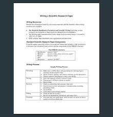 term paper for economics help