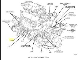 Car dodge grand caravan v6 the problem starter relay switch graphic coil pack wiring diagram