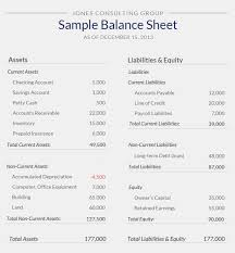 Online Balance Sheet Balance Sheet Sample From Small Business Small Business