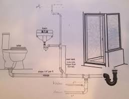 Bathtubs Vent Stack Plumbing Diagrams Code Compliance House Has
