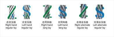 elevator steel wire rope 8 19w fc diameter 13mm made in lift elevator steel wire rope 8 19w fc diameter 13mm made in lift steel