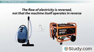 electric generator physics. Plain Electric Electric Motors U0026 Generators Converting Between Electrical And Mechanical  Energy  Video Lesson Transcript  Studycom Intended Generator Physics F