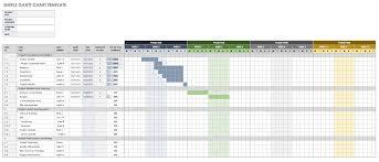 004 Template Ideas Simple Gantt Chart Excel Sensational Xls