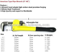 Pipe Wrench Size Chart American Wrench Size Chart Teamumizoomigames Co