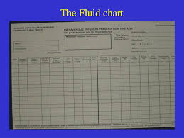Ppt Prescribing Intravenous Fluids And Infusions