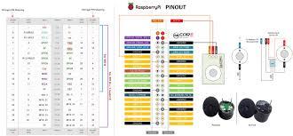 wiring the passive active buzzer raspberry pi 14core com wiring diagram passiv active buzzer raspberrypi rpi 14core wiringpi