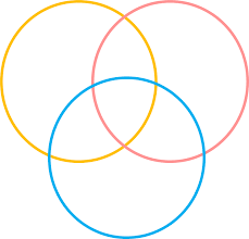 Transparent Venn Diagram Venn Diagrams And Venn Diagram With S Youtube Lecture