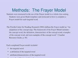 Frayer Model Concept Map Wichita State University Ppt Download