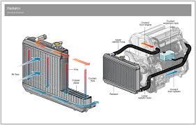 car gas wiring diagram on car images free download wiring diagrams 2000 Club Car Gas Wiring Diagram car gas wiring diagram 7 club car wiring schematic gas club car light wiring diagram wiring diagram 2000 club car golf cart gas
