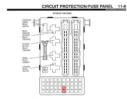 98 ford contour fuse diagram wiring diagrams best 98 ford contour fuse box wiring diagram schematic 1998 ford contour se problems 98 ford contour fuse diagram