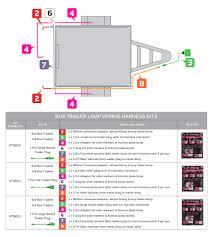 best wiring diagram for led trailer lights gallery images 12v led trailer wiring diagram led trailer