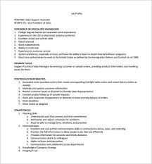 Sales Associate Job Description Template - 7+ Free Word, Pdf Format ...