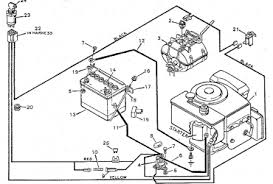 murray riding tractor wiring diagram wiring diagram and lawn mower ignition switch wiring diagram wellnessarticles