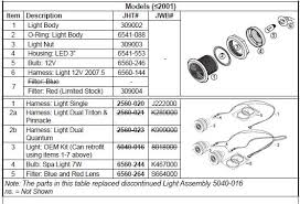 jacuzzi light wiring diagram jacuzzi auto wiring diagram schematic jacuzzi hot tub parts diagram cal spa oh ohh ohs hh error code on jacuzzi light