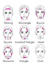 contouring for different face shapes. highlight and contour your face according to shape contouring for different shapes
