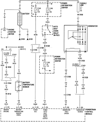 Jeep alternator wiring diagram remarkable wrangler