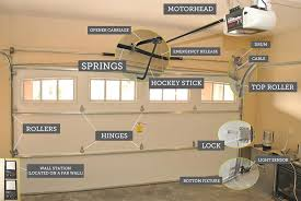 garage door parts and opener