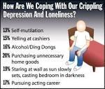 crippling