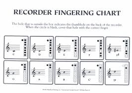 Full Range Clarinet Finger Chart Lovely Fingering Chart Jpg 2059 ...