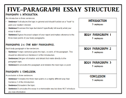 five paragraph essay guide animal report wordplay workshop five paragraph essay guide animal report