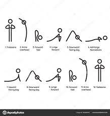 Photos Surya Namaskar Chart Sun Salutation Yoga Exercise