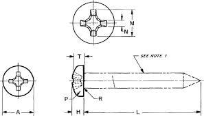 Phillips Head Screw Size Chart Pan Head Wood Screw Sizes
