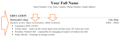 Arts Resumes How To List Minor On Resume Overview Guide Examples