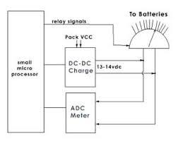 lester 36 volt battery charger wiring diagram lester lester 24 volt battery charger wiring diagram wiring diagrams on lester 36 volt battery charger wiring