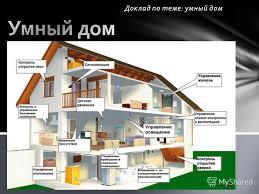 Презентация на тему Умный дом Скачать бесплатно и без регистрации  1 Доклад по теме ууумный дом