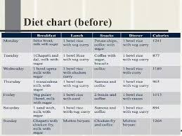 Diet Chart For Teenager What Is The Best Diet Chart For A Student Preparing For