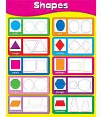 Shapes Chart Images Shapes With Examples Chart Grade Pk 2