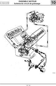 Peugeot 306 N5 Wiring Diagram