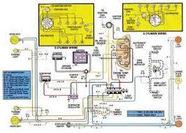 similiar 1966 ford f100 wiring diagram keywords 65 ford f100 wiring diagrams ford truck enthusiasts forums