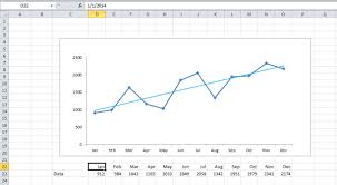 Add Linear Line To Excel Chart Creating A Simple Trend Line On Your Excel Chart Critical