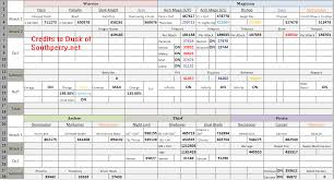 Maplestory Dpm Chart Trafficfunnlr Com