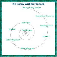 essay writing pdf custom essay
