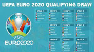 วิเคราะห์บอล ยูโร 2020 รอบคัดเลือก