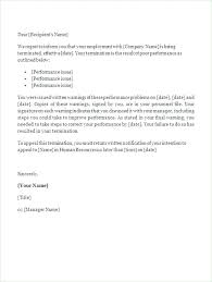 Sample Termination Letter Document Preview Template Of