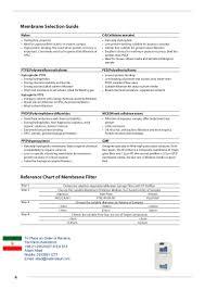 Filter Membrane Compatibility Chart Membrane Selection Guide