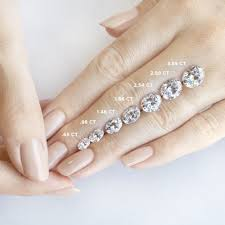 Oval Diamond Size Chart On Hand Best Picture Of Chart