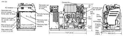 onan rv generator wiring diagram & onan rv generator wiring onan commercial 4500 wiring diagram awesome onan generator wiring diagram ideas images for image onan parts breakdown Onan 4500 Commercial Wiring Diagram