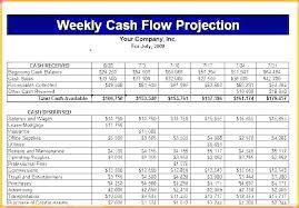 Elegant Sales Forecasting Excel Template Unique Forecast Monthly