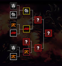 chinese teams dominate day one of the hyperx dota 2 league
