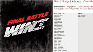 Wins Final Battle Songs Sweep Itunes Charts Daily K Pop