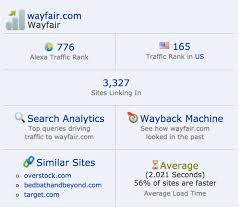 sites similar to wayfair. Delighful Sites Their Alexa Ranking Is 776 Worldwide And 165 In The US Intended Sites Similar To Wayfair