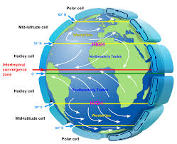Prevailing Winds Wikipedia